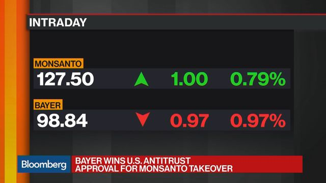 Bayer Wins U.S. Nod for Monsanto, Nearing End of Two-Year Quest
