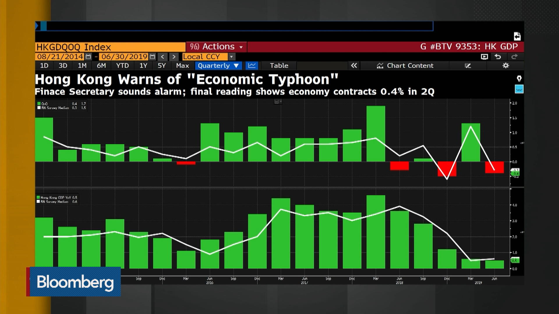 Bloomberg Daybreak: Australia - Bloomberg