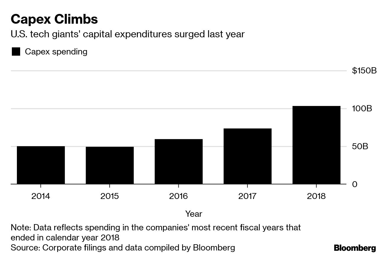 Big Tech's Big Tax Ruse: Industry Splurges on Buybacks