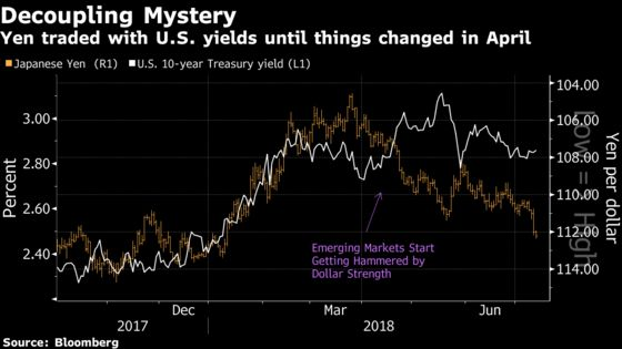 Yen Dethroned From Safe-Haven Perch In Brewing Trade War