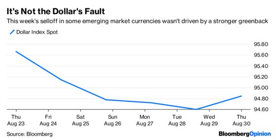 This Emerging Market Selloff Looks Contagious