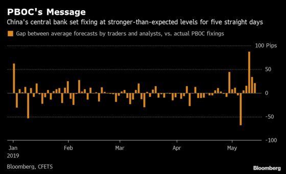 PBOC's Presence Seen to PreventYuan From Deeper Plunge