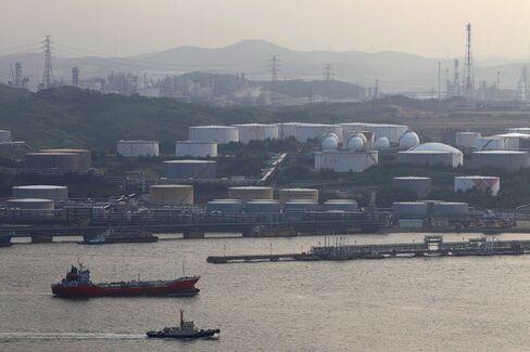 South Korea's Oil Imports