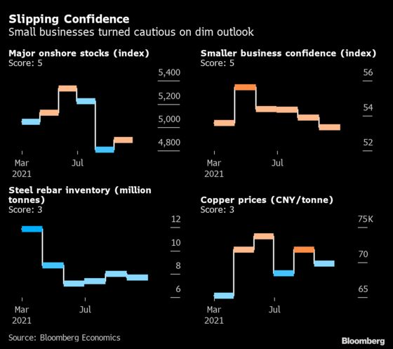 China's Economic Recovery Wobbles as Risks Accumulate in August