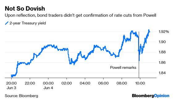 Jerome Powell Didn't Say 'Rate Cut,' and That Matters