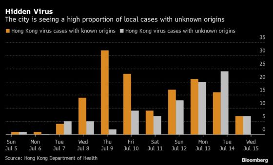 The Real Virus Number Determining If Cities Return to Lockdown
