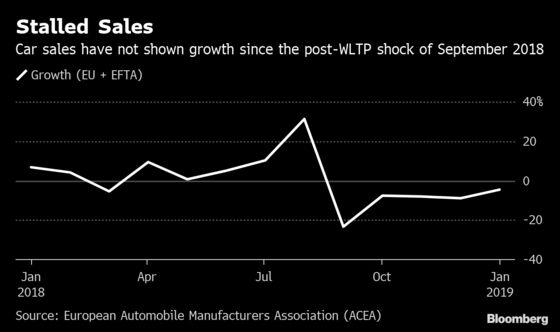 Peugeot Makes a Comeback in North America