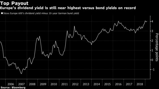 Pain or Gain as the Bund Yield Heads Back to Zero?: Taking Stock