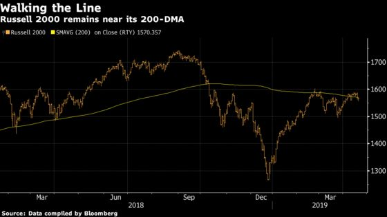 U.S. Small Caps at Two Crucial Junctures, Strategist Says