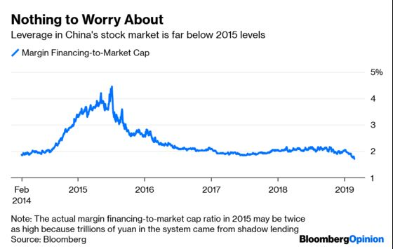 Relax. China Only Wants a Bull Market, Not a Mad Cow