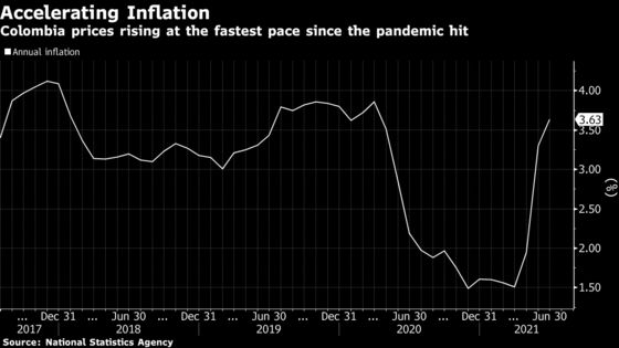 Colombia Holds Key Rate but Signals Tightening to Come