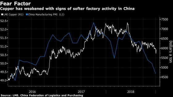 Goldman Sounds the China Alarm and Cuts Metals Outlook