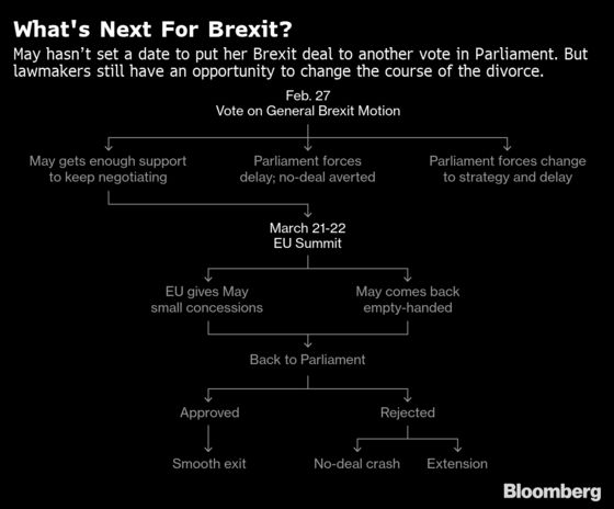 Traders Bet on Pound Gains as Risk of No-Deal Brexit Seen Fading
