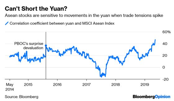 Looking for a Trade War Winner? There Aren't Any