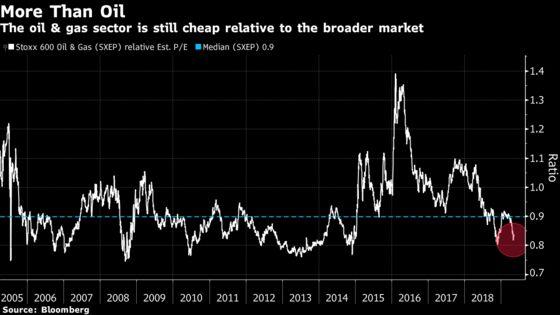 Time to Look Through the Market Selloff's Debris