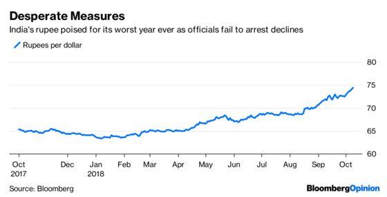 Bond Market Sell-Off Lacks Key Ingredient