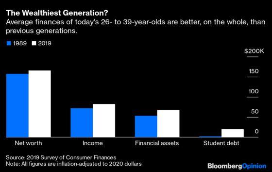 Millennials, the Wealthiest Generation? Believe It