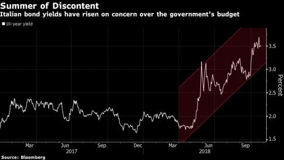 EU Hands Italy Unprecedented Budget Rebuke on Rules Breach