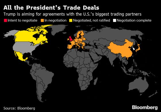 The Long, Winding Road to Trump's 'Phenomenal'U.K. Trade Deal
