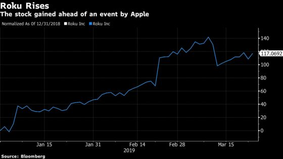 Netflix and Roku Shares Rally Ahead of Apple's Video Event