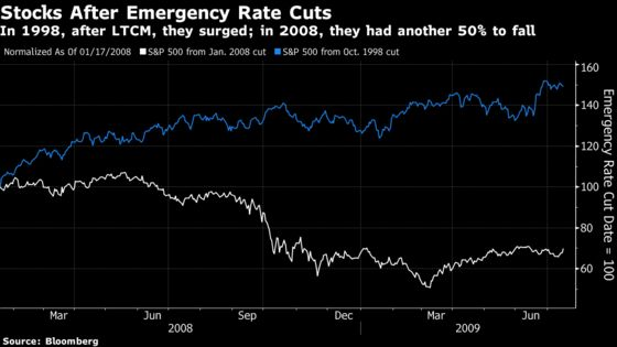 For First Time in 150 Years, World's Benchmark Bond Is Sub-1%