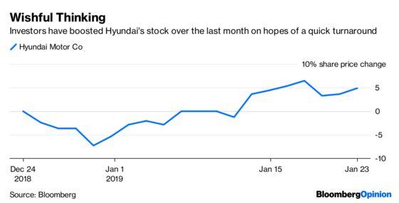 Hyundai's Riding High on Hope Alone