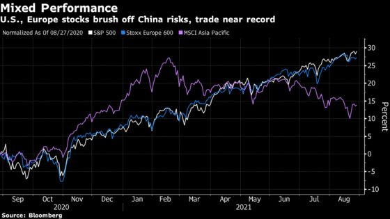 Stock Market Risks Pile Up After Record-Setting Earnings Season