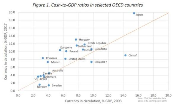 ty le tien mat/gdp tai mot so quoc gia trong khoi oecd. anh: bloomberg/gros
