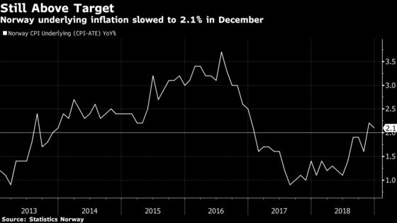 Norges Bank Seen Staying the Course for March Rate Increase