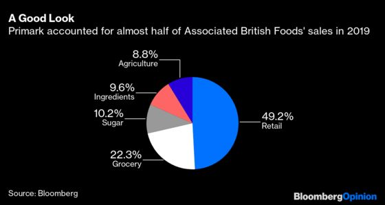 Baking Brits Give Primark Owner a Smart Look