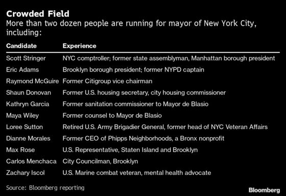 NYC's Next Mayor Could Be the Second Choice of Most Voters
