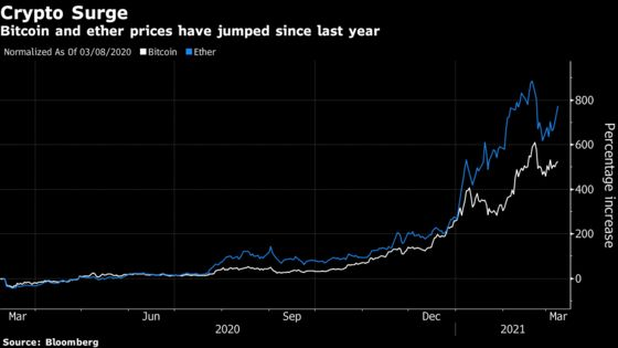 Goldman Crypto Chief Flags Institutional Demand Driving Boom