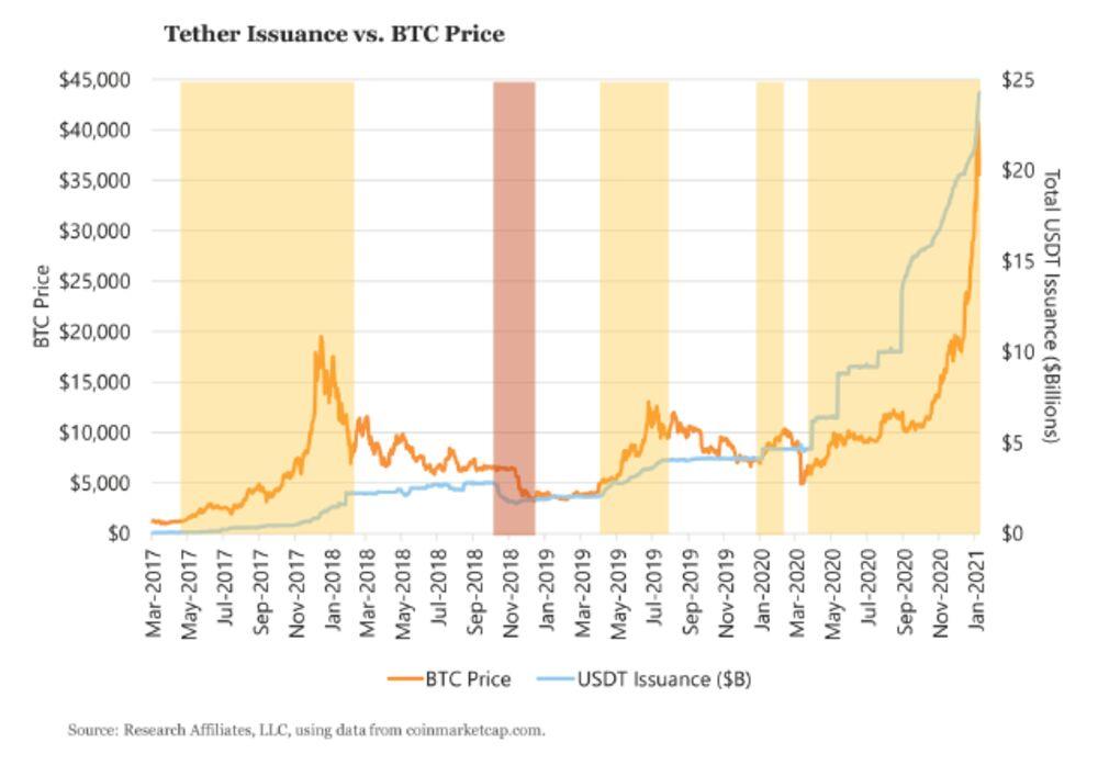 jpm bitcoin trading