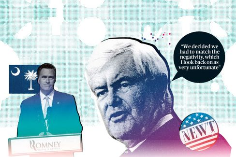 Newt Gingrich on Going Negative in the GOP Primaries