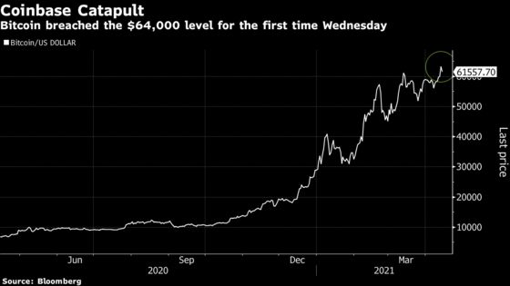First Inverse Bitcoin ETF to Debut for Betting on Crypto Plunge