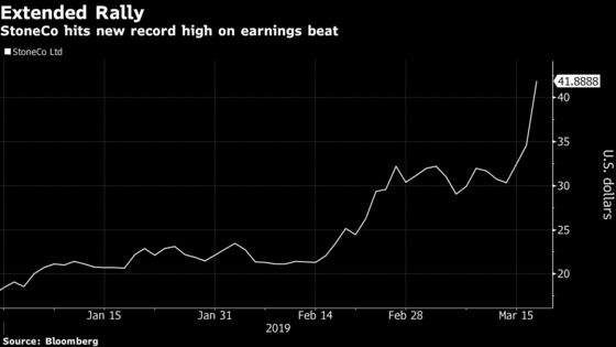 Buffett-Backed StoneCo Soars on Strong Results