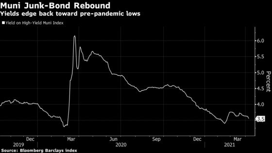 Puerto Rico Seizes on Junk-Bond Rally With $1.8 Billion Sale