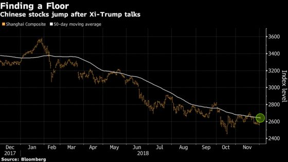 Chinese Stocks Rally After Trump-Xi Agreement; Yuan Strengthens