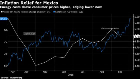 Mexico Leaves Key Rate Unchanged After Agreement on Trade Deal