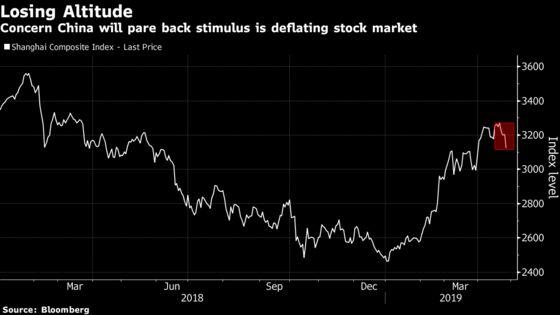 China's Stocks Slide in Afternoon Selloff on Stimulus Jitters