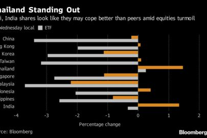 The Latest Updates On The Market Sell Off Bloomberg Business