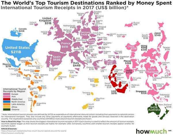 A look at international tourism receipts per country, according to data from the World Tourism Organization visualized by HowMuch.Source: HowMuch
