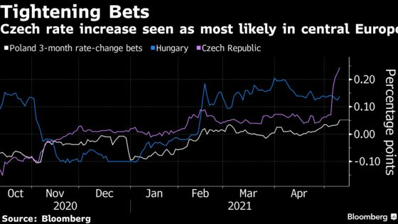Inflation Kicks Off Race for EU's First Rate Hike This Year