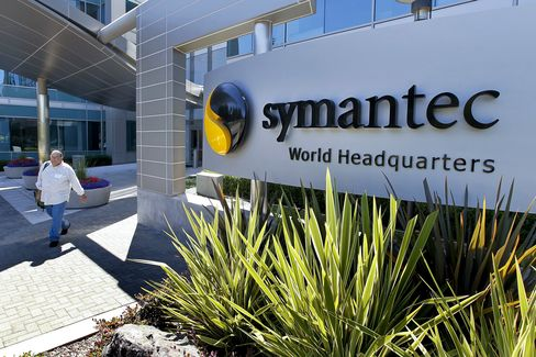 Symantec Corp. Headquarters