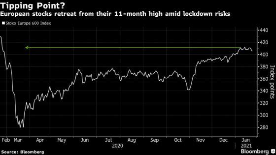 European Stocks Slump as Lockdown Concerns Outweigh Stimulus Bet