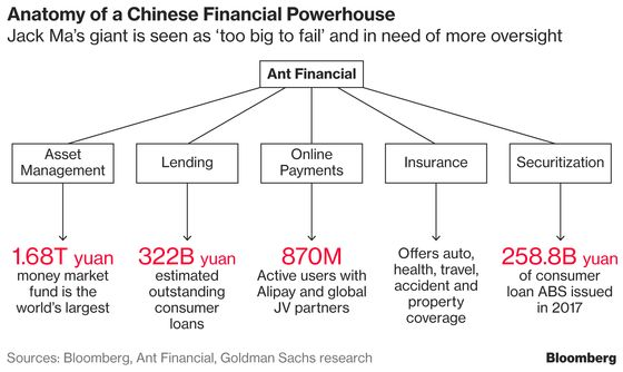 Ant Is Said To Lift Funding To Over $12 Billion Via Yuan Round