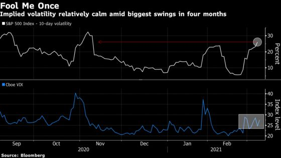 Volatility Traders Take $1.5 Trillion Tech Rout in Their Stride
