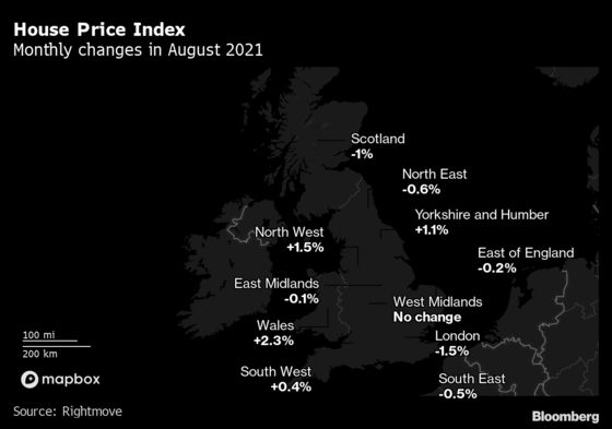 U.K. House Prices Cooling at Top End of Market, Rightmove Says
