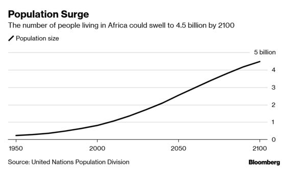 Africa's Booming Cities Are Running Out of Water