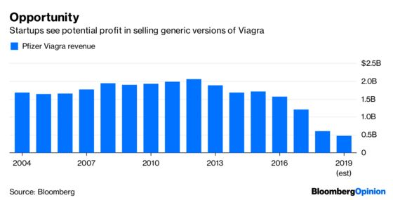 Does This Generic Viagra Seller Really Look Like a Unicorn?